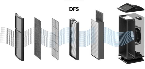 dfs-slide